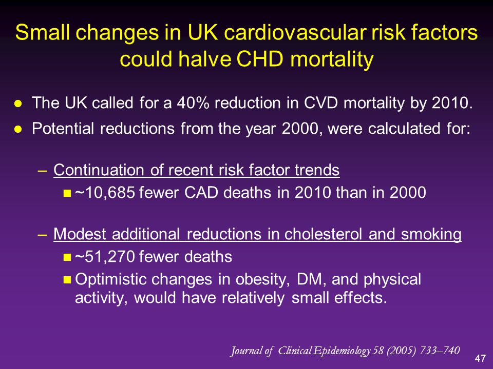 Small changes in UK cardiovascular risk factors could halve CHD mortality
