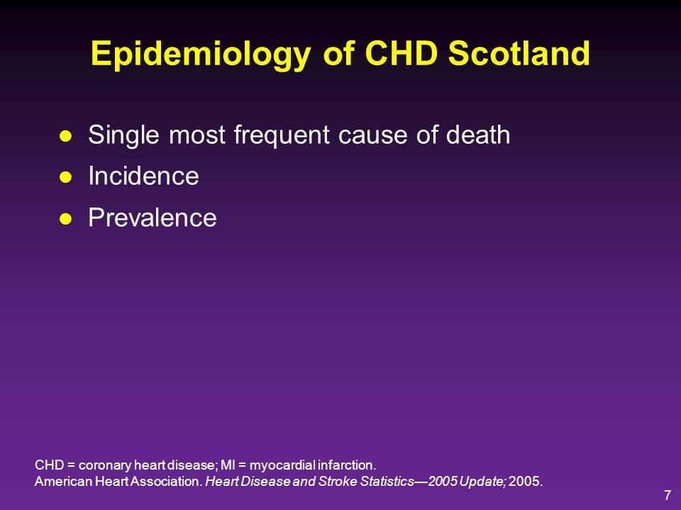 Epidemiology of CHD Scotland
