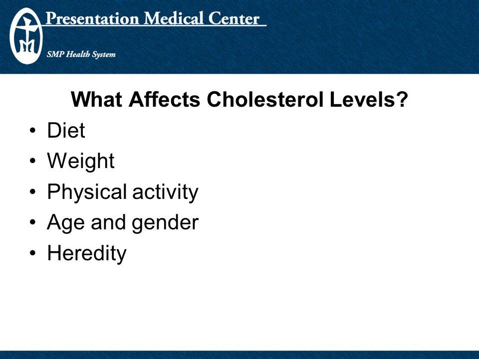 What Affects Cholesterol Levels