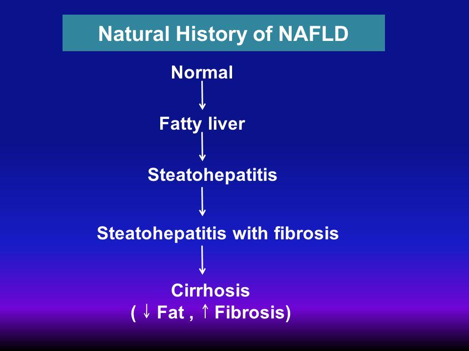 Natural History of NAFLD