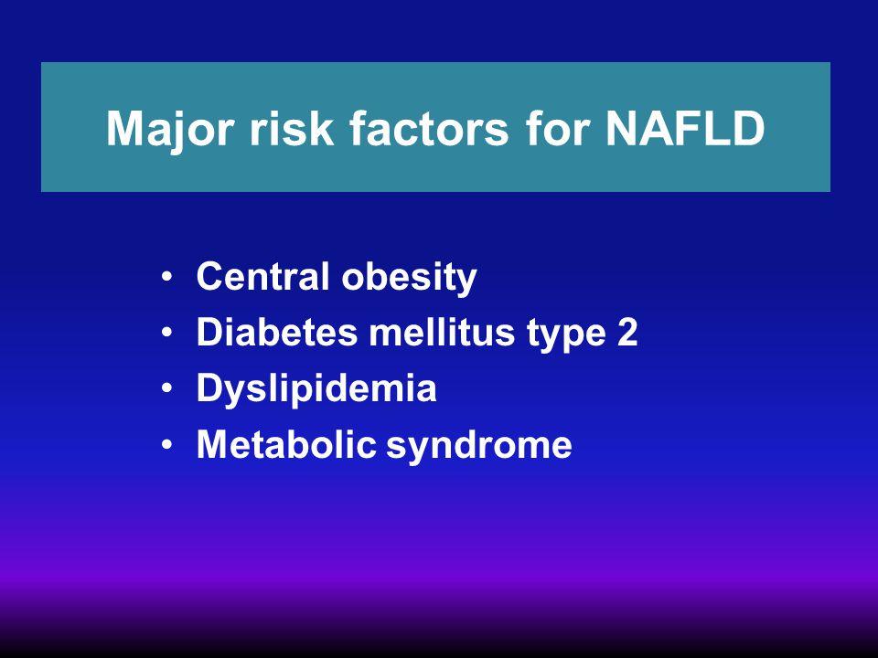 Major risk factors for NAFLD