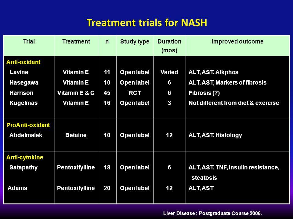 Treatment trials for NASH