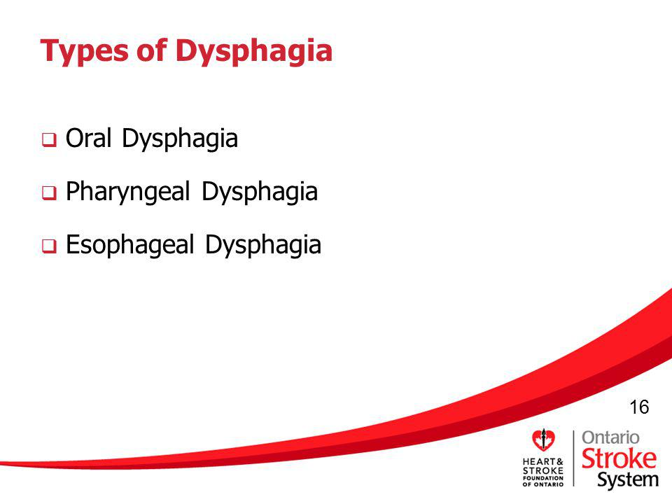 Types of Dysphagia Oral Dysphagia Pharyngeal Dysphagia