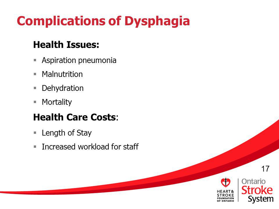 Complications of Dysphagia