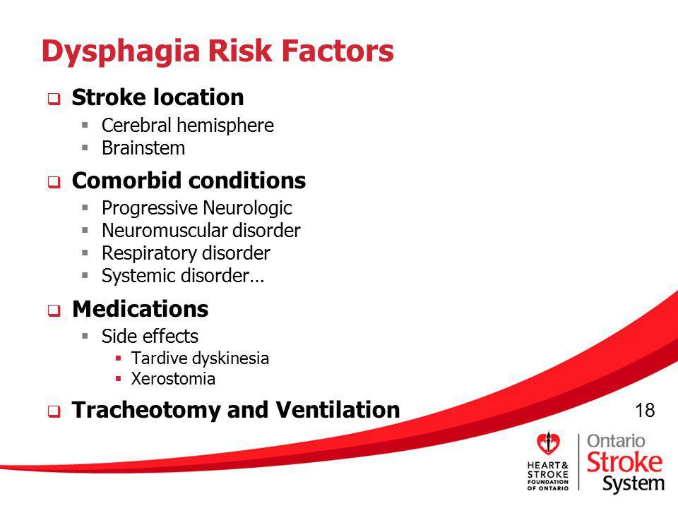 Dysphagia Risk Factors