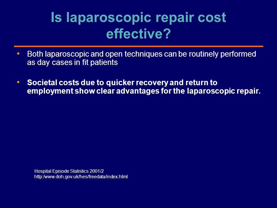 Is laparoscopic repair cost effective