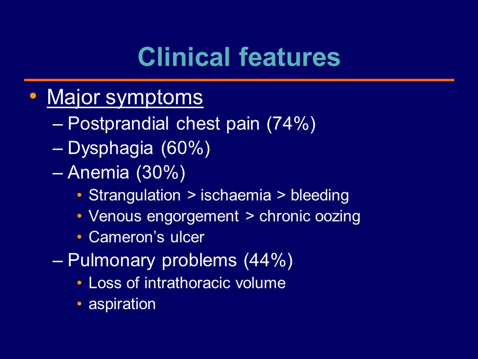 Clinical features Major symptoms Postprandial chest pain (74%)