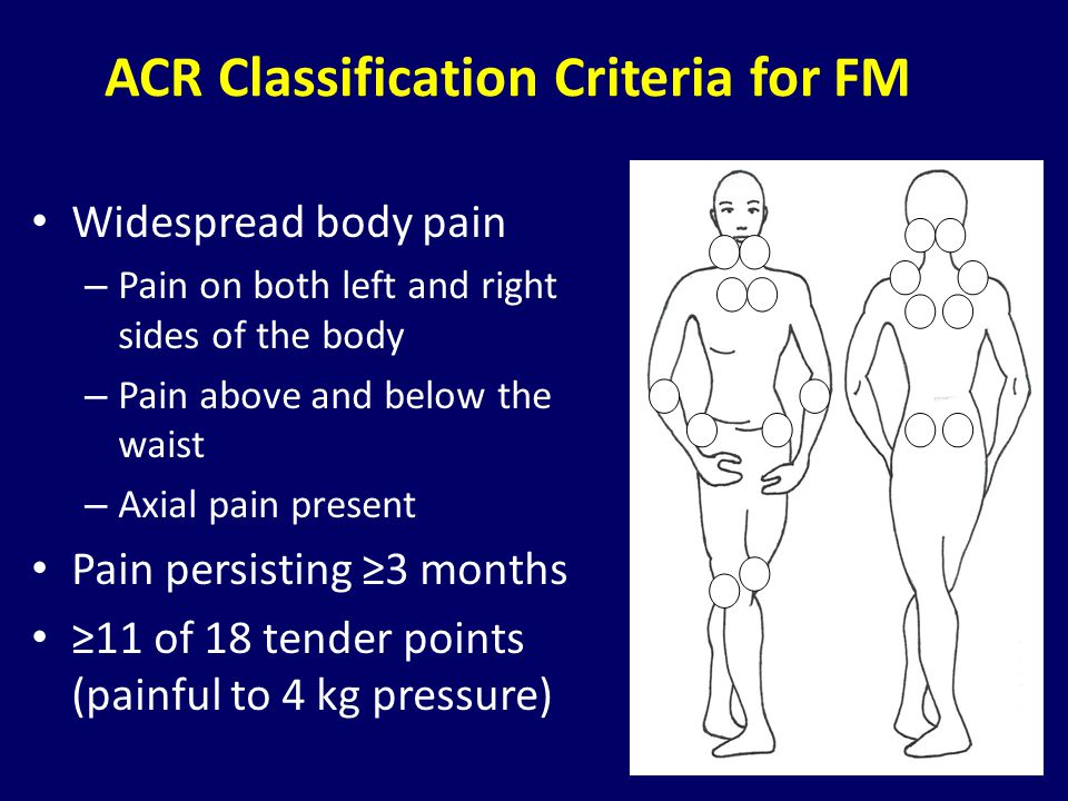 ACR Classification Criteria for FM