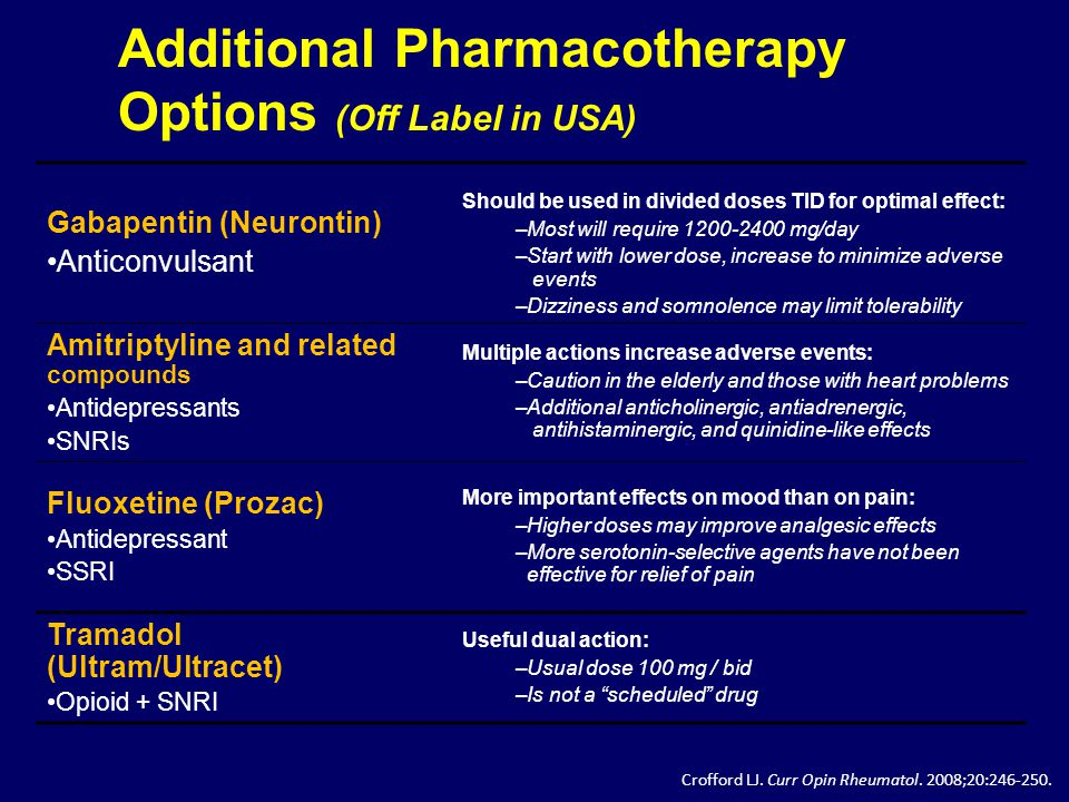 Additional Pharmacotherapy Options (Off Label in USA)