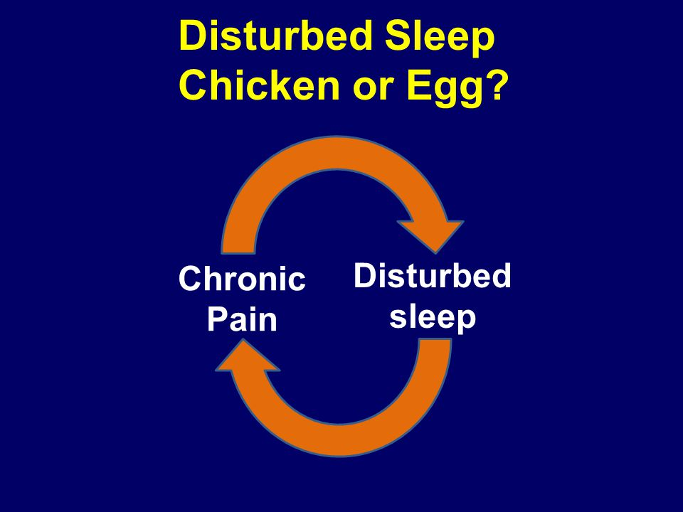 Disturbed Sleep Chicken or Egg