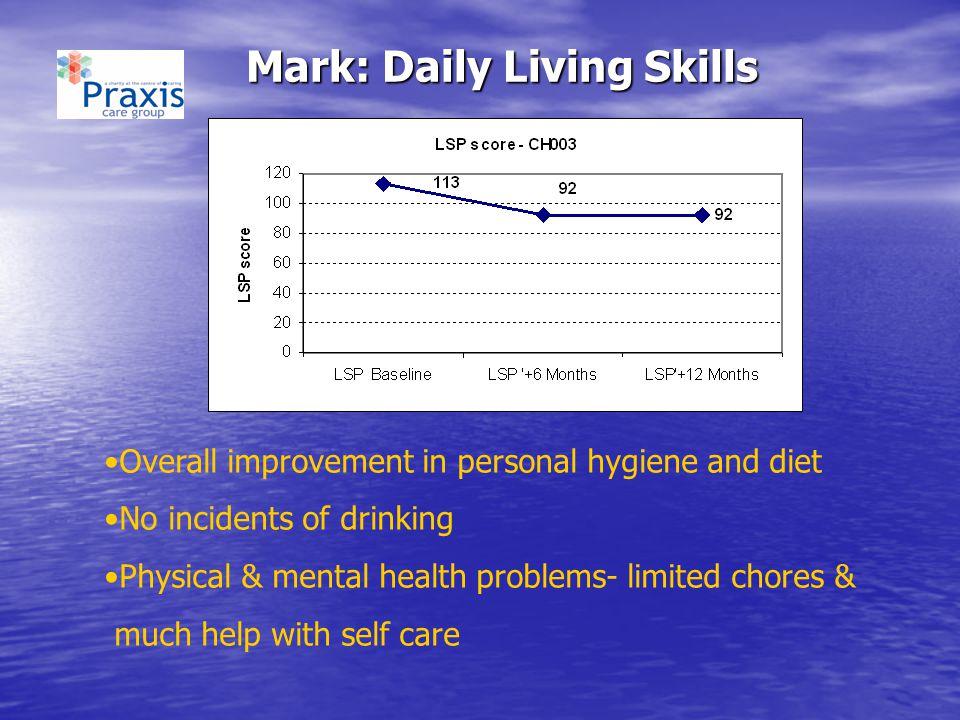Mark: Daily Living Skills