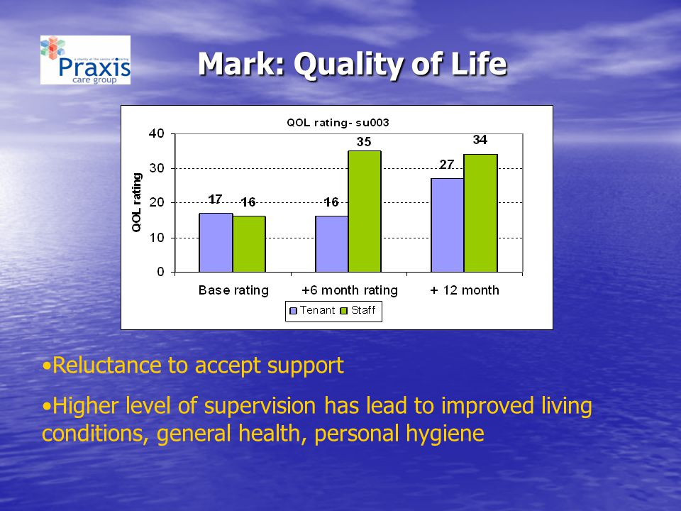 Mark: Quality of Life Reluctance to accept support