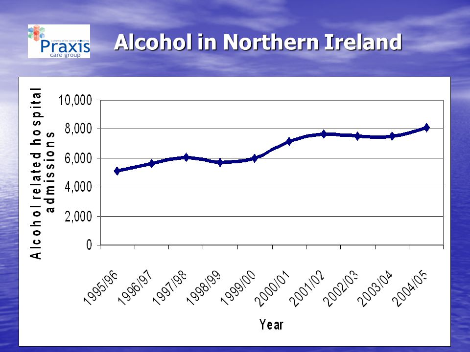 Alcohol in Northern Ireland