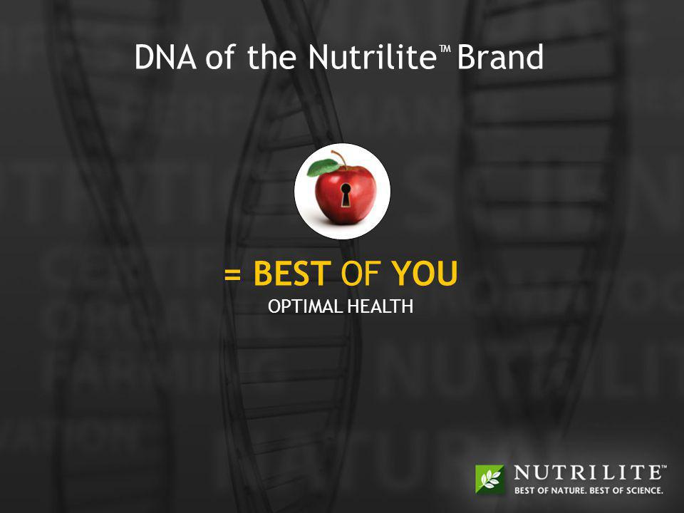 DNA of the Nutrilite™ Brand