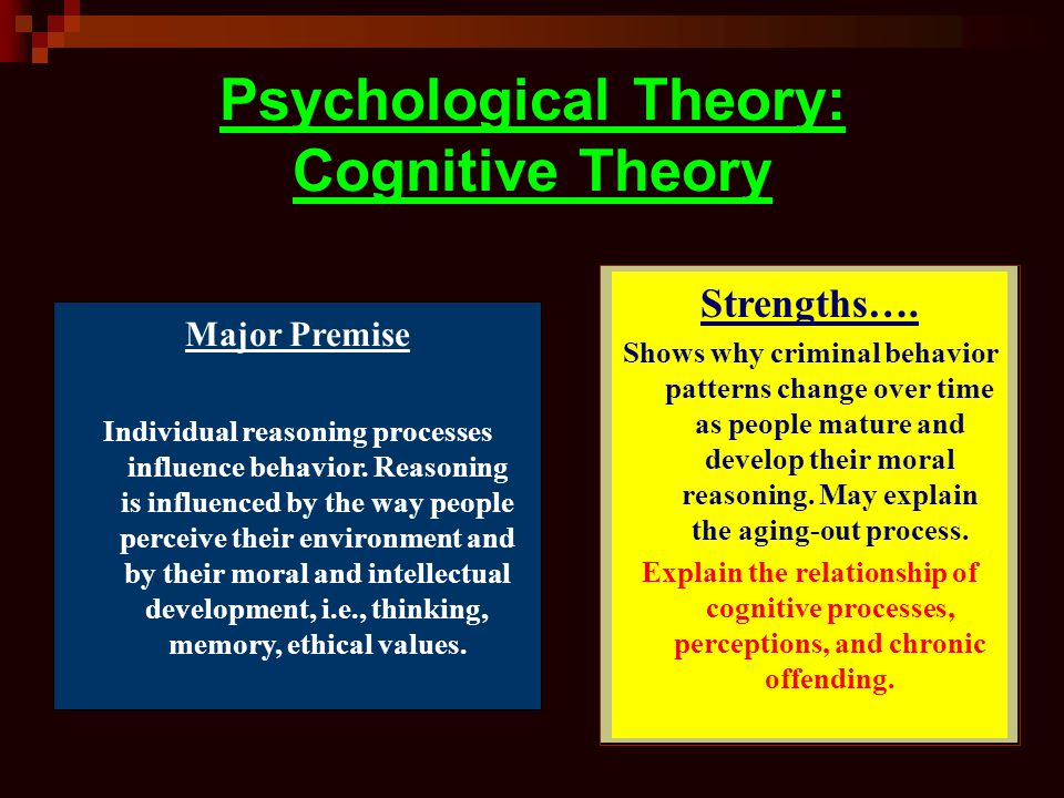 Psychological Theory: Cognitive Theory