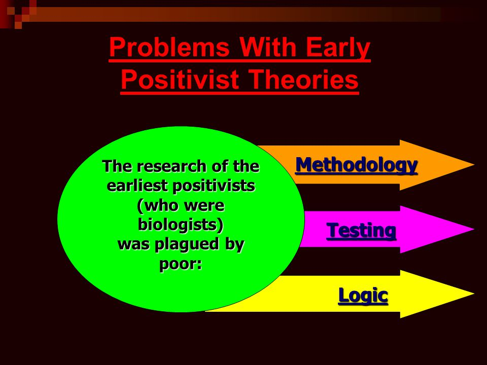 Problems With Early Positivist Theories
