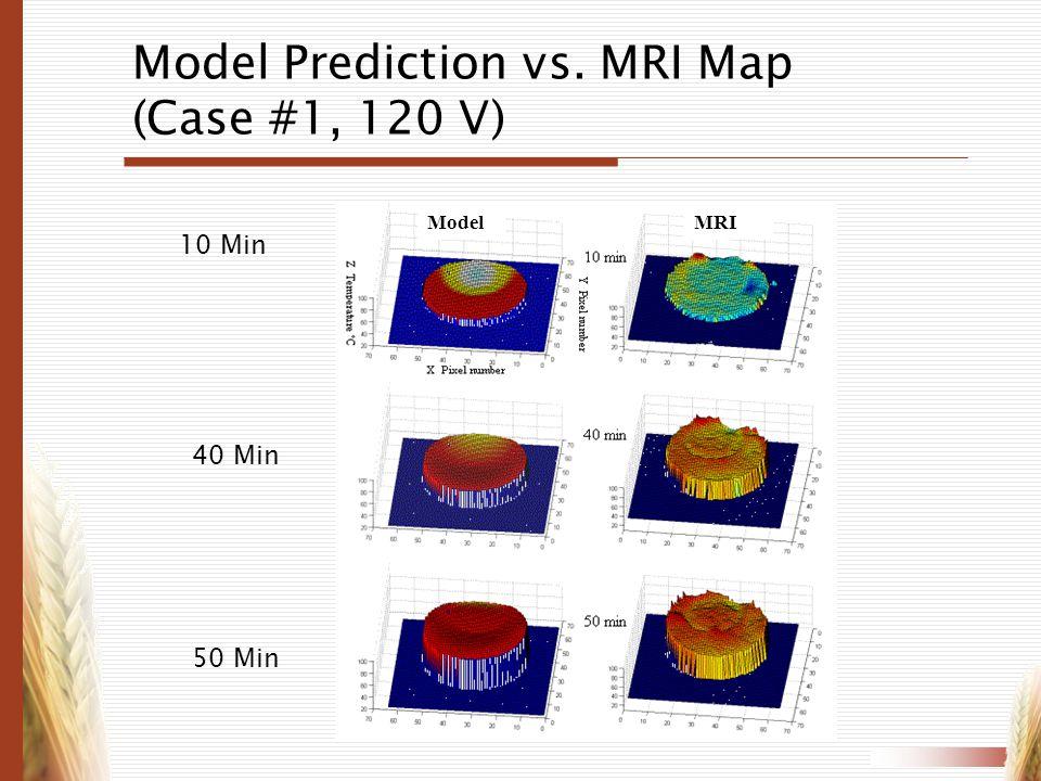 Model Prediction vs. MRI Map (Case #1, 120 V)
