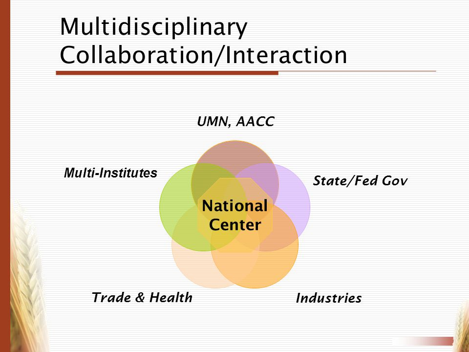 Multidisciplinary Collaboration/Interaction
