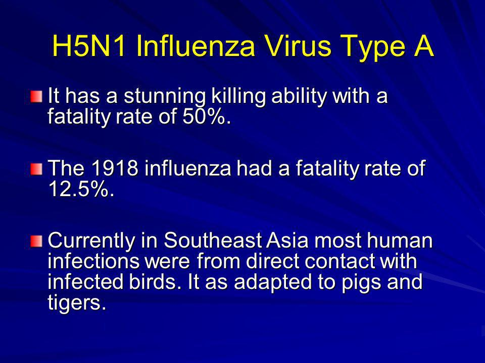 H5N1 Influenza Virus Type A