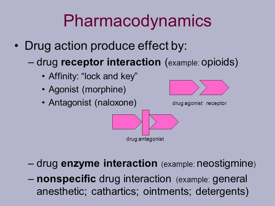 Pharmacodynamics Drug action produce effect by: