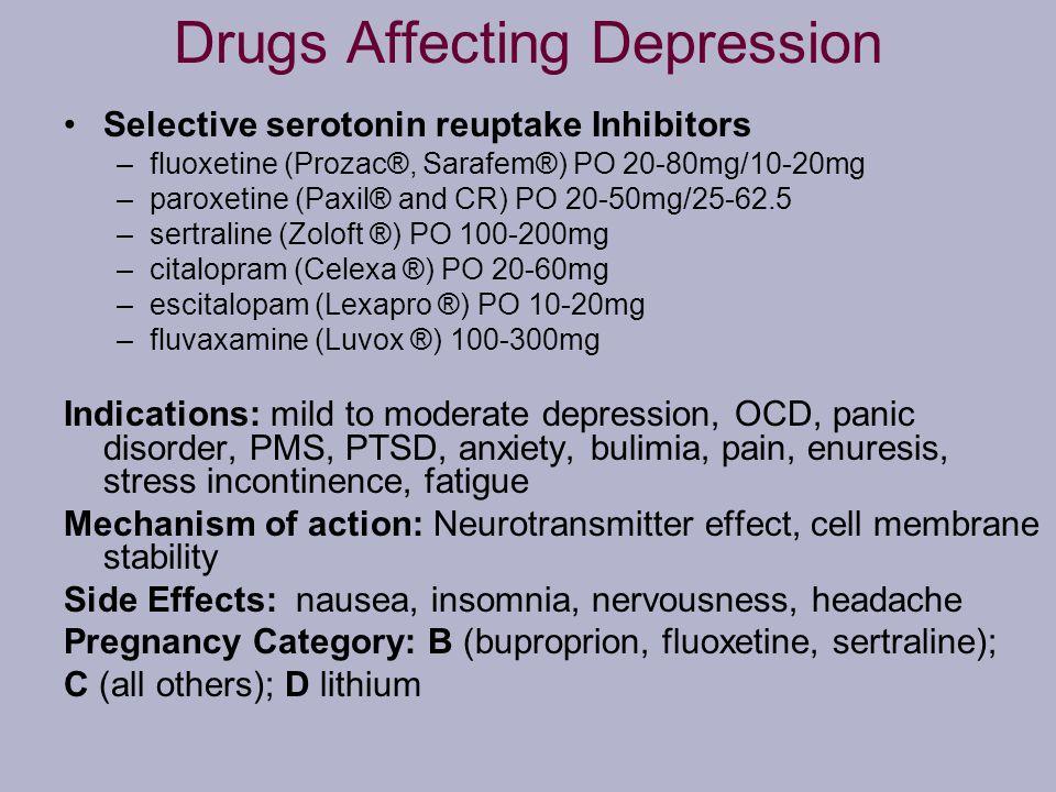Drugs Affecting Depression