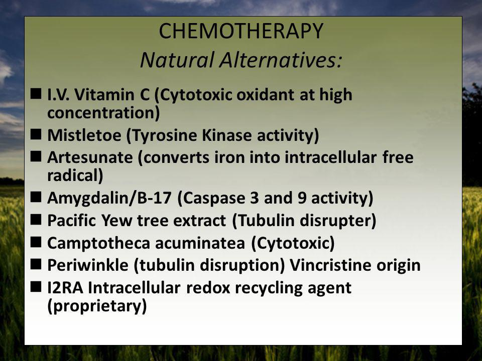 CHEMOTHERAPY Natural Alternatives: