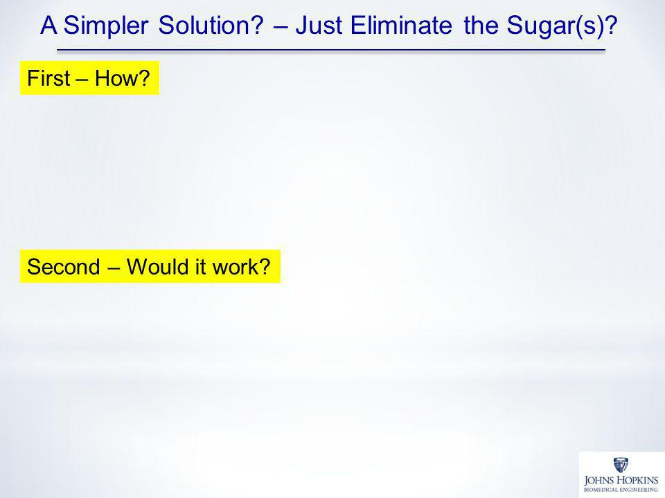 A Simpler Solution – Just Eliminate the Sugar(s)