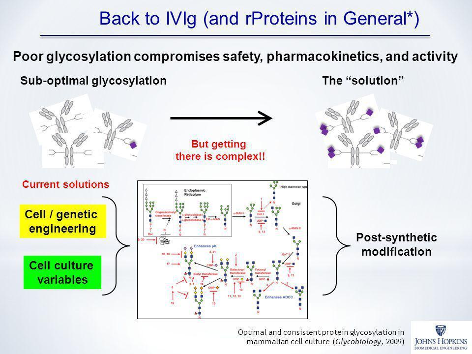 Sub-optimal glycosylation Post-synthetic modification