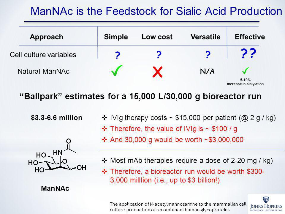 increase in sialylation