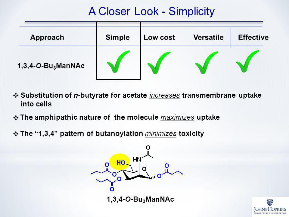 A Closer Look - Simplicity