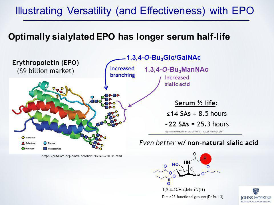 Illustrating Versatility (and Effectiveness) with EPO