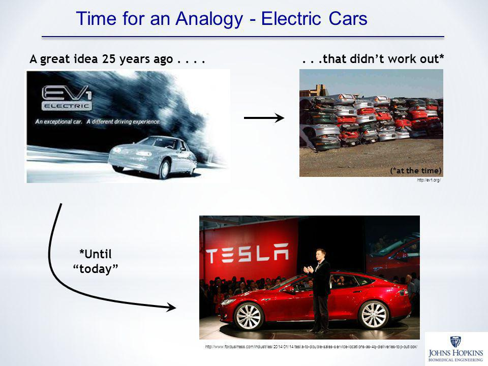 Time for an Analogy - Electric Cars
