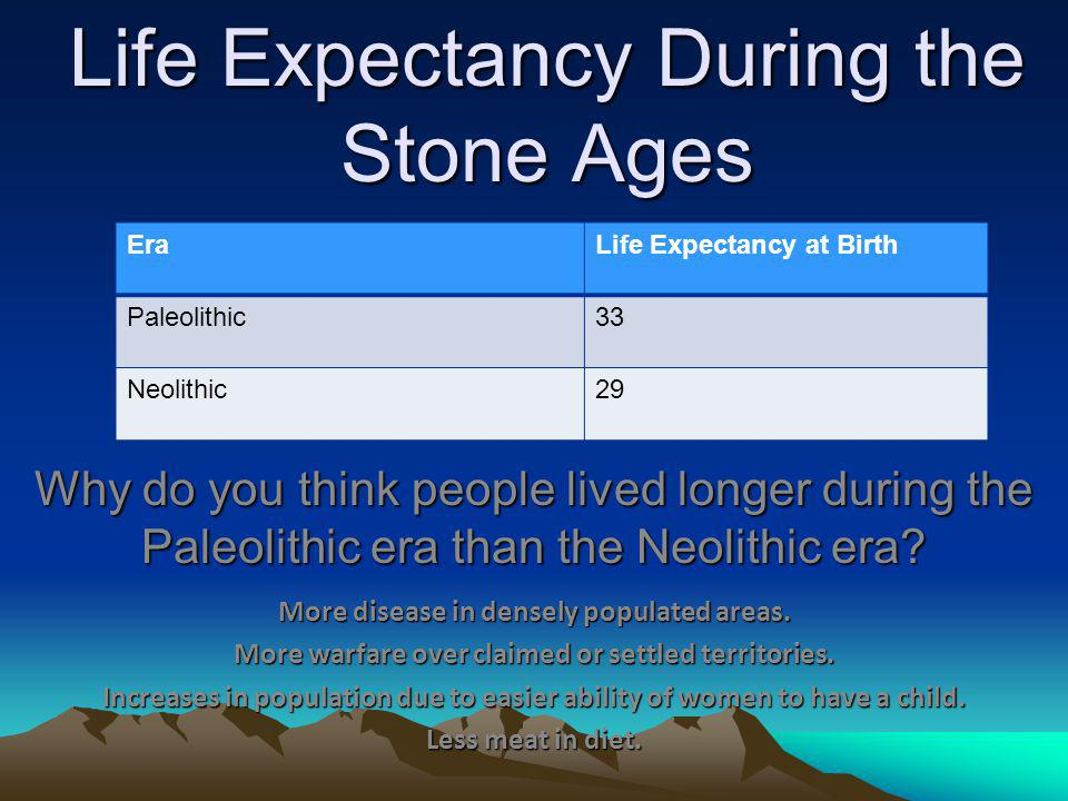 Life Expectancy During the Stone Ages