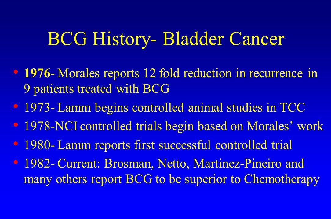 BCG History- Bladder Cancer