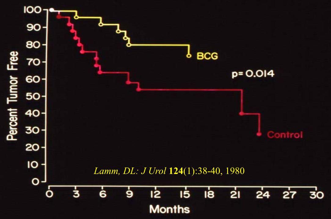 Lamm, DL: J Urol 124(1):38-40, 1980