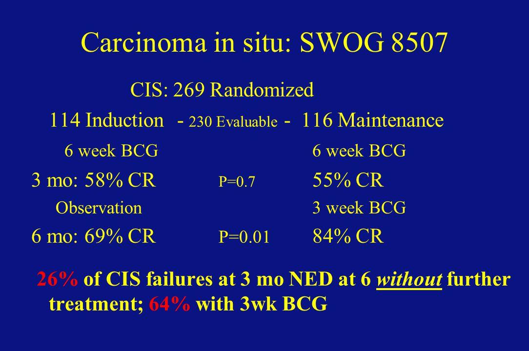 Carcinoma in situ: SWOG 8507