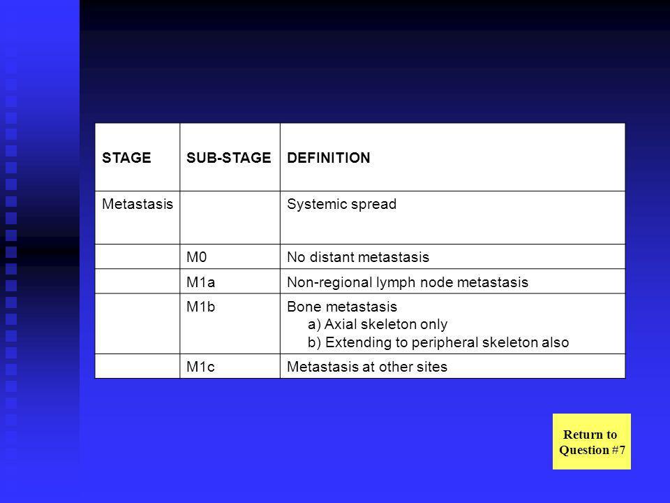Non-regional lymph node metastasis M1b