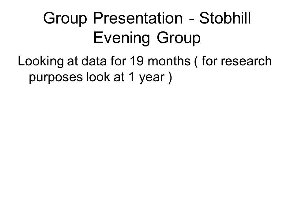 Group Presentation - Stobhill Evening Group