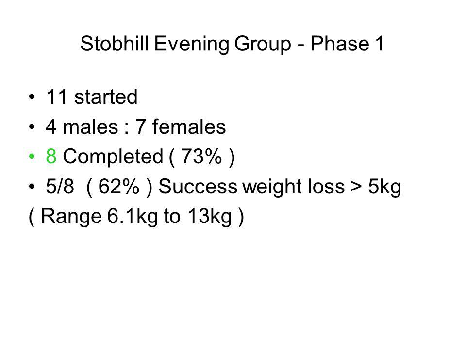 Stobhill Evening Group - Phase 1