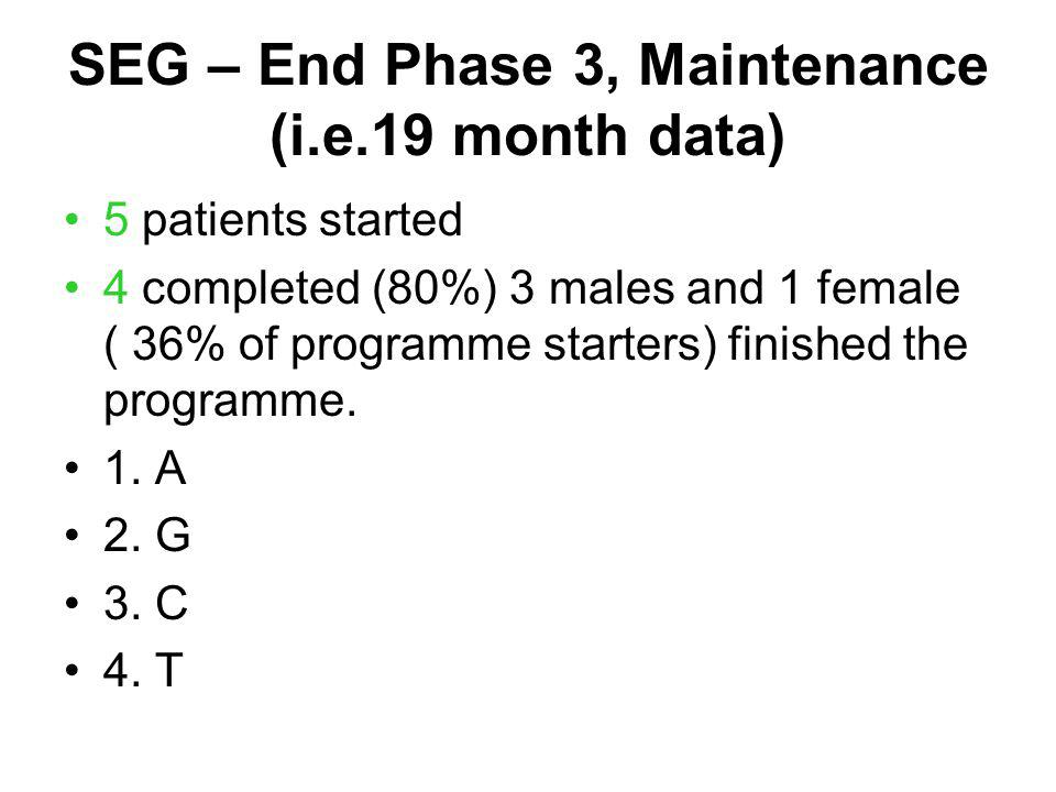 SEG – End Phase 3, Maintenance (i.e.19 month data)