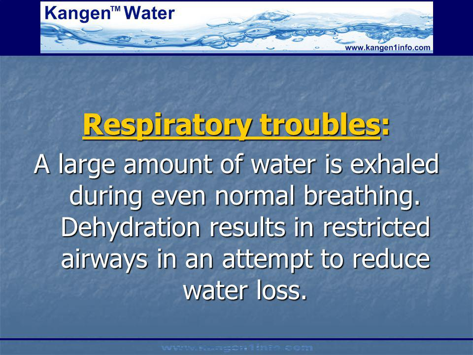 Respiratory troubles: