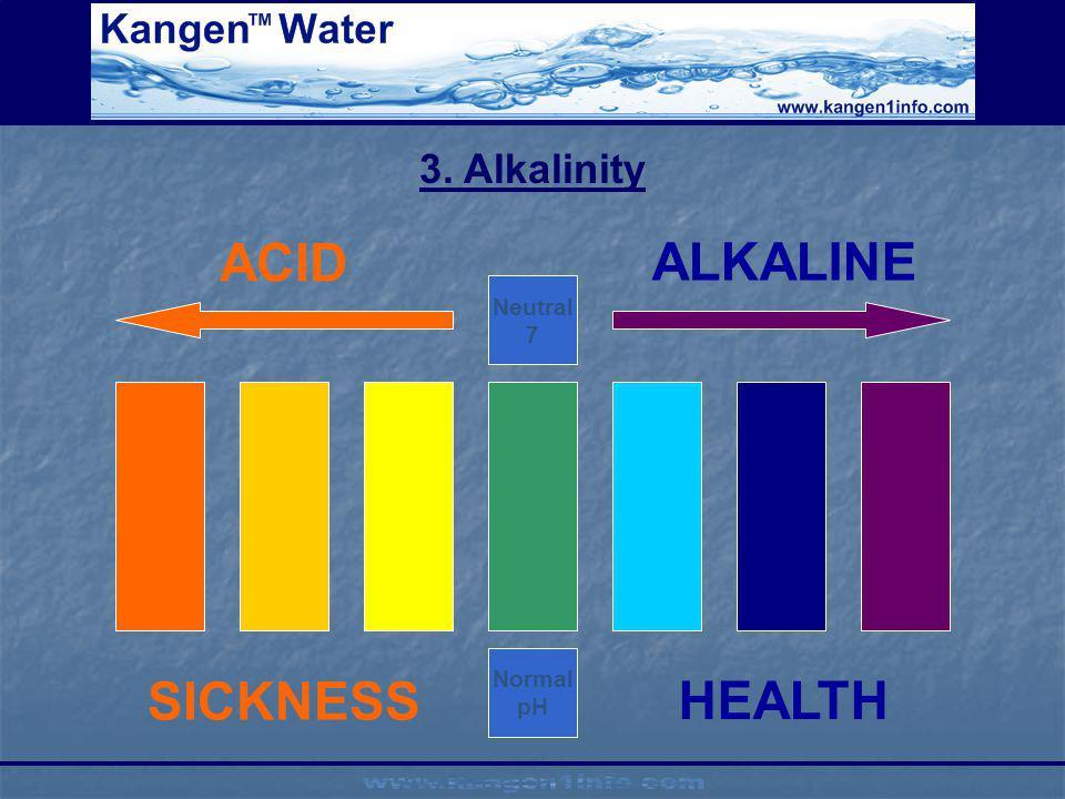 ACID ALKALINE SICKNESS HEALTH
