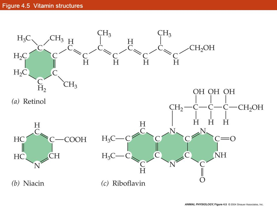 Figure 4.5 Vitamin structures