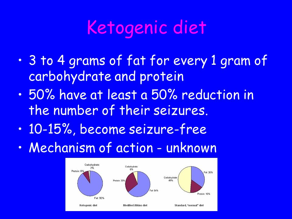 Ketogenic diet 3 to 4 grams of fat for every 1 gram of carbohydrate and protein. 50% have at least a 50% reduction in the number of their seizures.