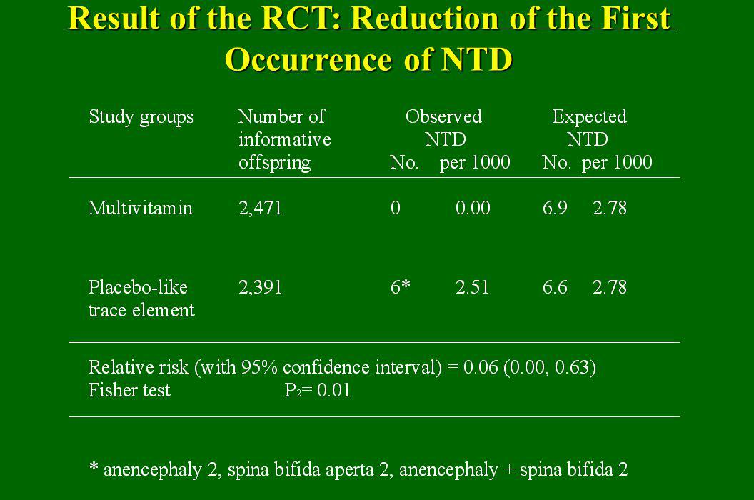 Result of the RCT: Reduction of the First Occurrence of NTD