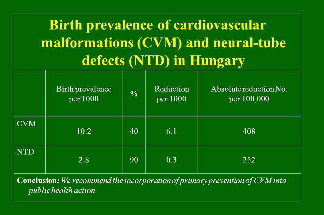 Birth prevalence of cardiovascular malformations (CVM) and neural-tube defects (NTD) in Hungary