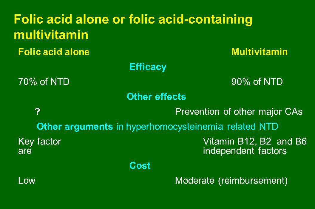 Folic acid alone or folic acid-containing multivitamin