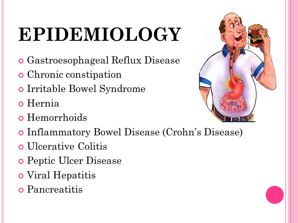 EPIDEMIOLOGY Gastroesophageal Reflux Disease Chronic constipation