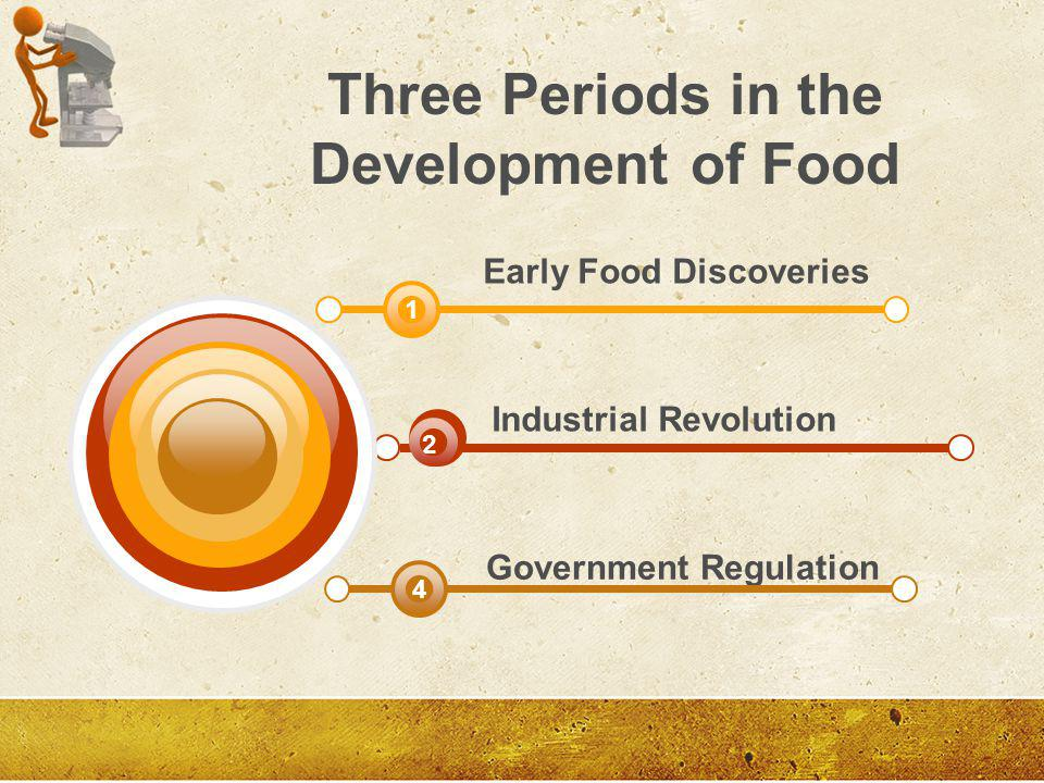 Three Periods in the Development of Food