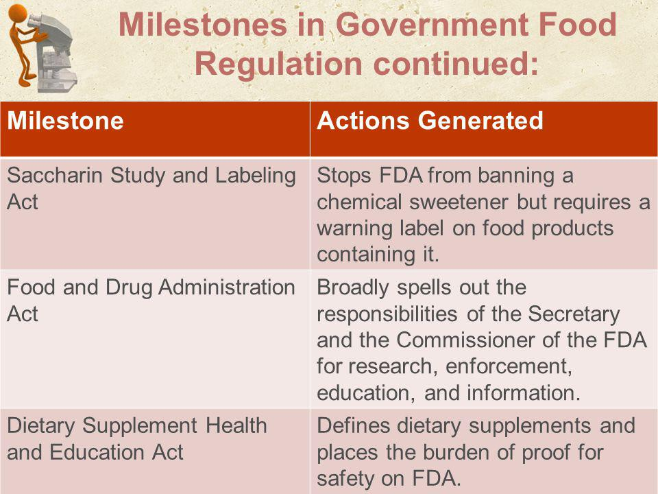 Milestones in Government Food Regulation continued: